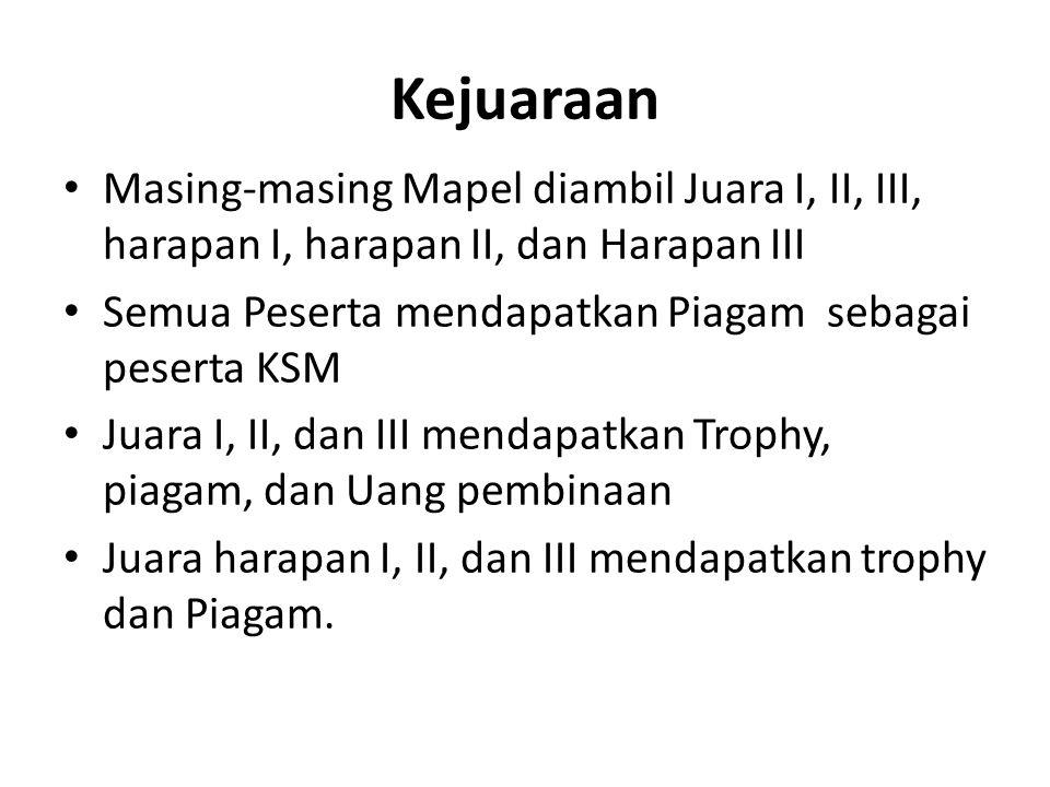 Kejuaraan Masing-masing Mapel diambil Juara I, II, III, harapan I, harapan II, dan Harapan III.