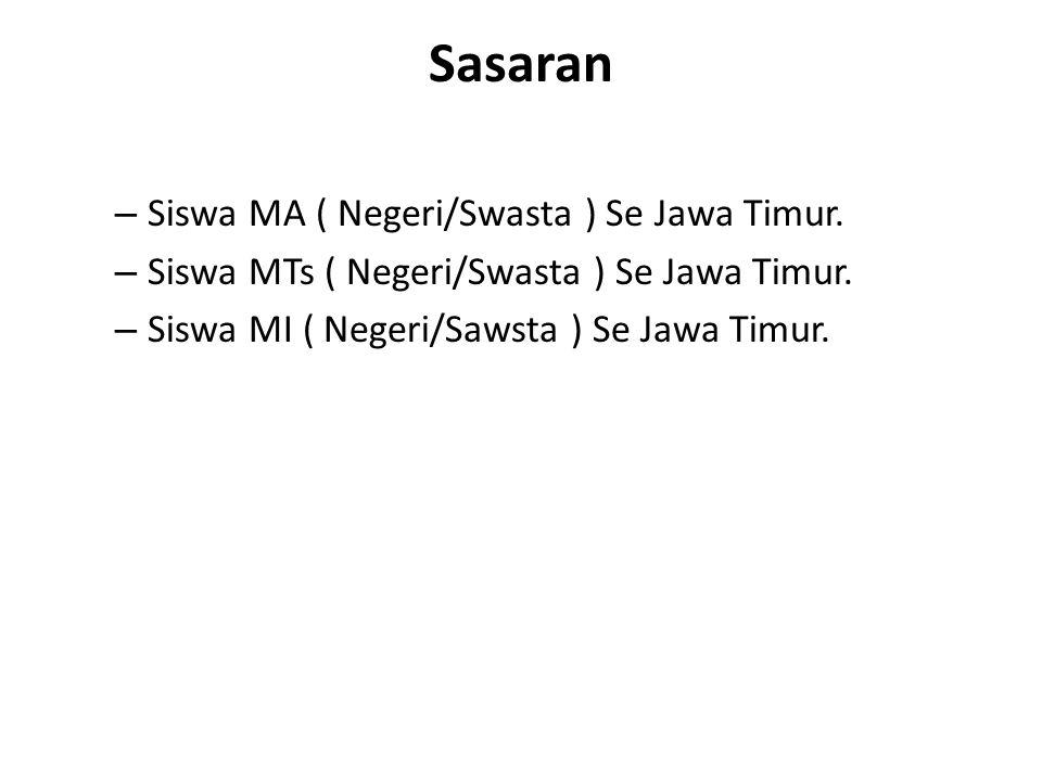 Sasaran Siswa MA ( Negeri/Swasta ) Se Jawa Timur.