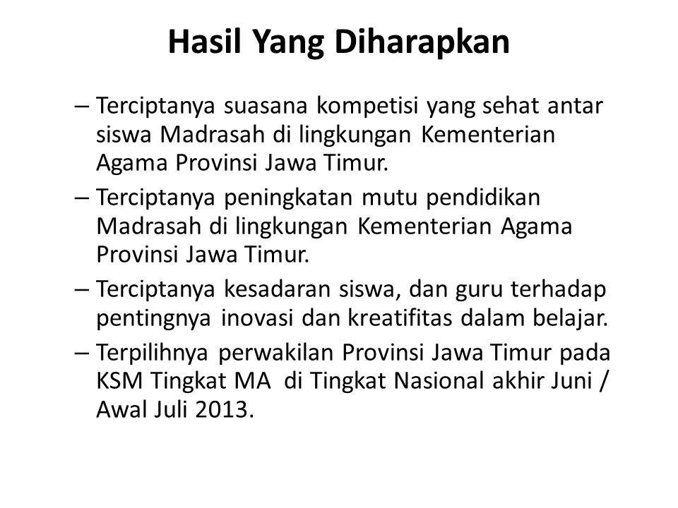 Hasil Yang Diharapkan Terciptanya suasana kompetisi yang sehat antar siswa Madrasah di lingkungan Kementerian Agama Provinsi Jawa Timur.