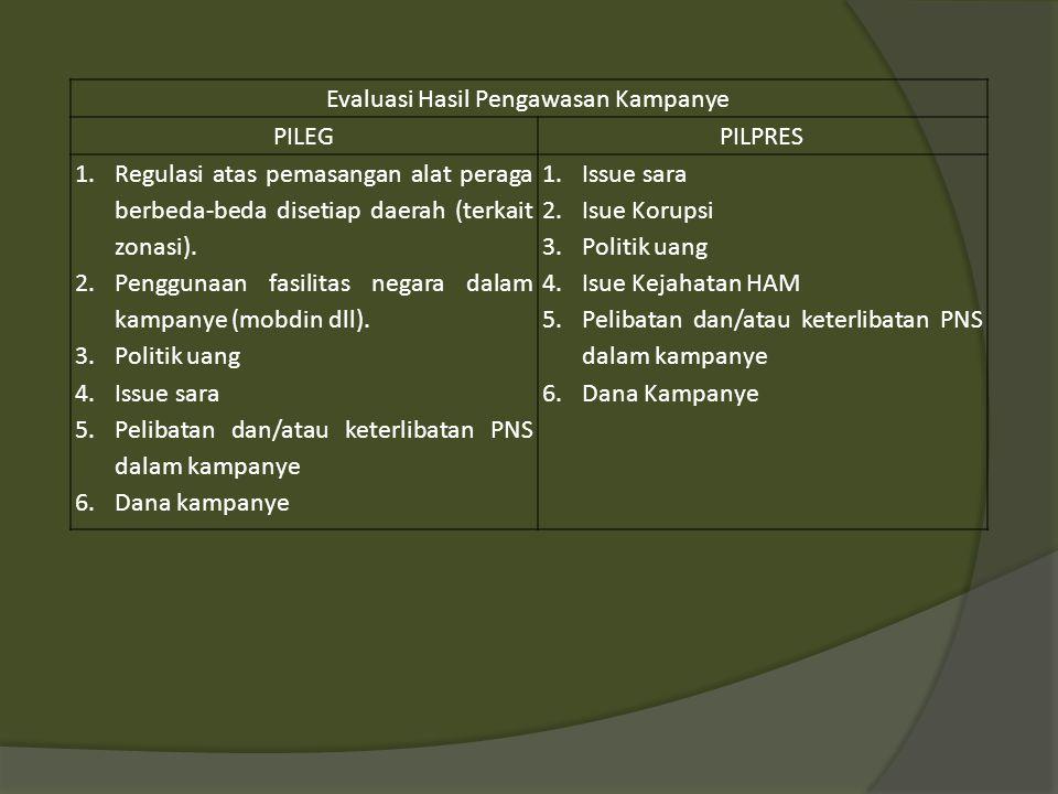 Evaluasi Hasil Pengawasan Kampanye