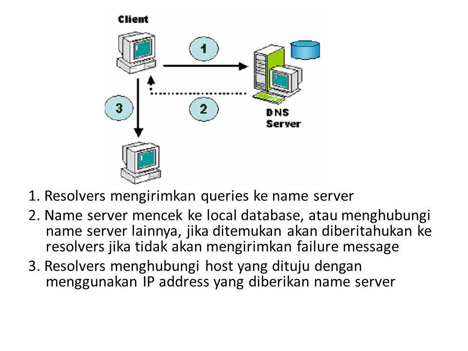 1. Resolvers mengirimkan queries ke name server 2