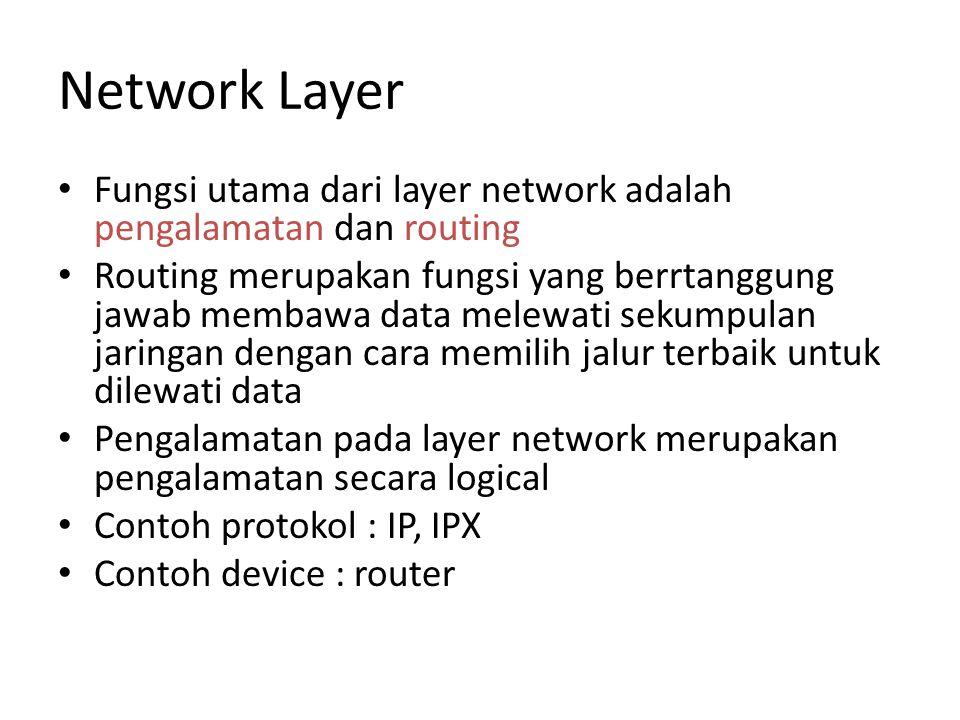 Network Layer Fungsi utama dari layer network adalah pengalamatan dan routing.