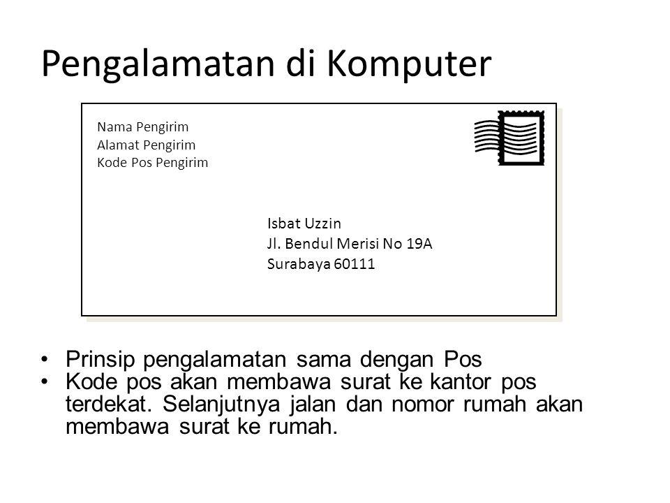 Pengalamatan di Komputer