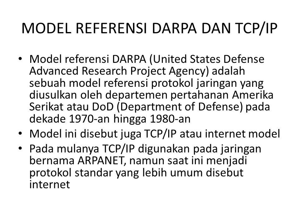 MODEL REFERENSI DARPA DAN TCP/IP