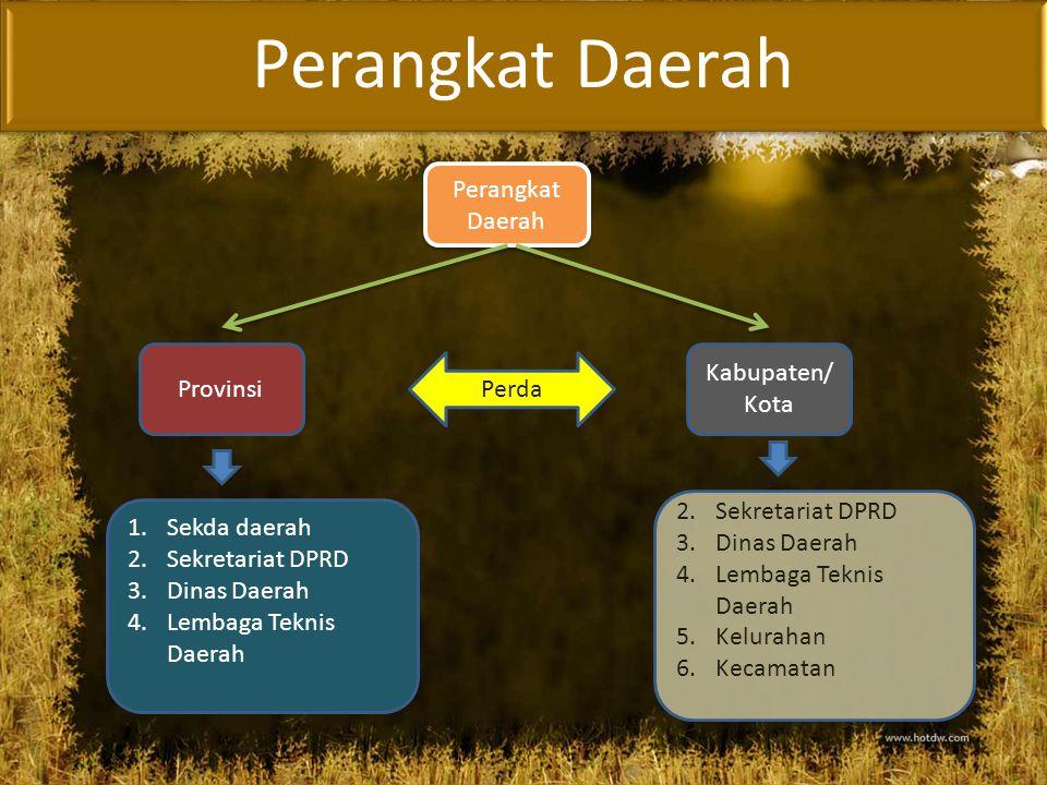 Perangkat Daerah Perangkat Daerah Kabupaten/Kota Provinsi Perda Sekda