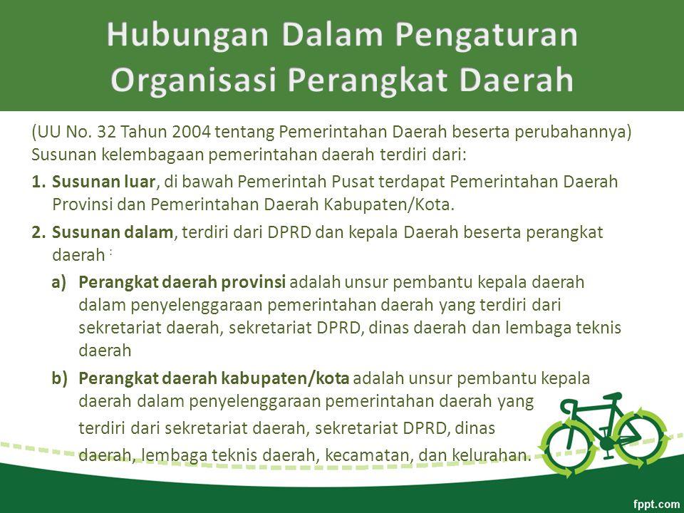 Hubungan Dalam Pengaturan Organisasi Perangkat Daerah