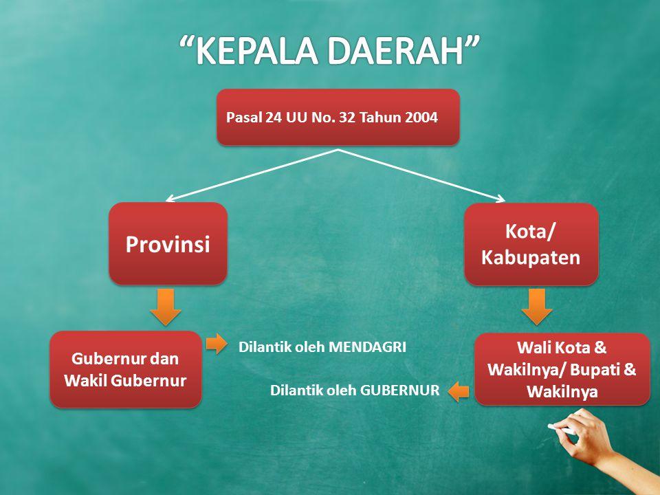 Gubernur dan Wakil Gubernur Wali Kota & Wakilnya/ Bupati & Wakilnya