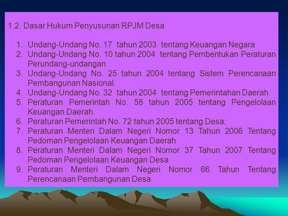 1.2. Dasar Hukum Penyusunan RPJM Desa