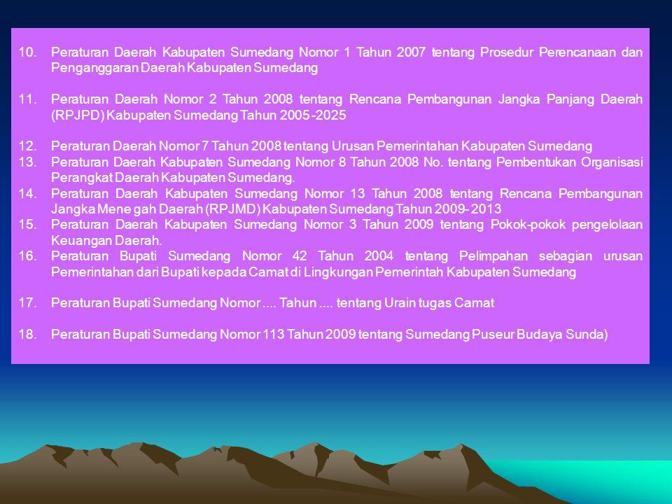 Peraturan Daerah Kabupaten Sumedang Nomor 1 Tahun 2007 tentang Prosedur Perencanaan dan Penganggaran Daerah Kabupaten Sumedang