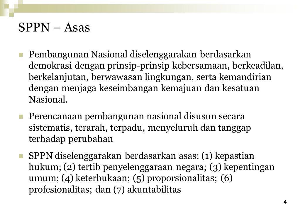 SPPN – Asas
