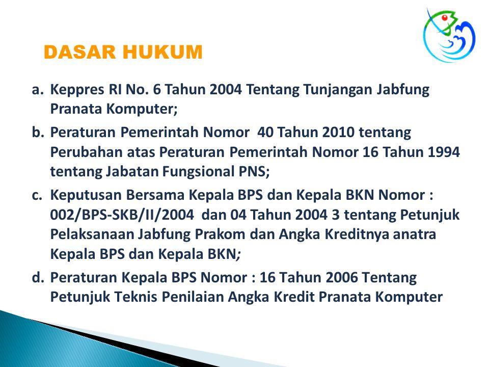 DASAR HUKUM Keppres RI No. 6 Tahun 2004 Tentang Tunjangan Jabfung Pranata Komputer;