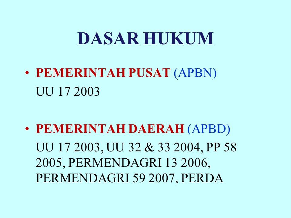 DASAR HUKUM PEMERINTAH PUSAT (APBN) UU 17 2003