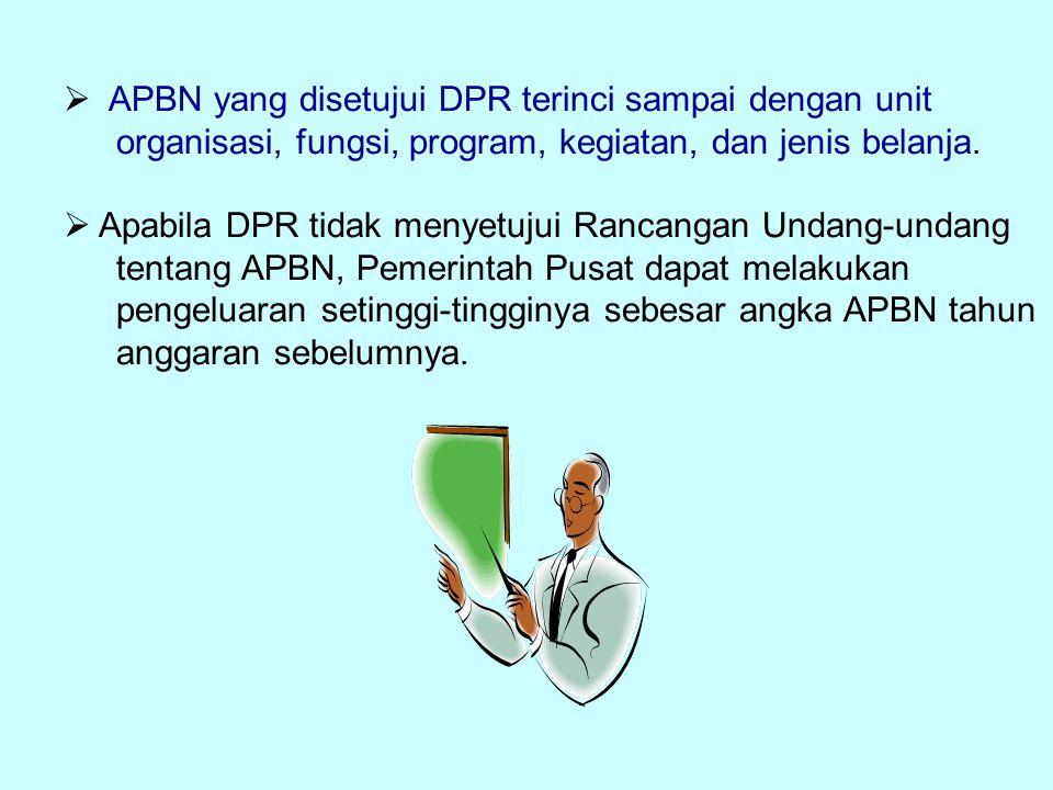 APBN yang disetujui DPR terinci sampai dengan unit