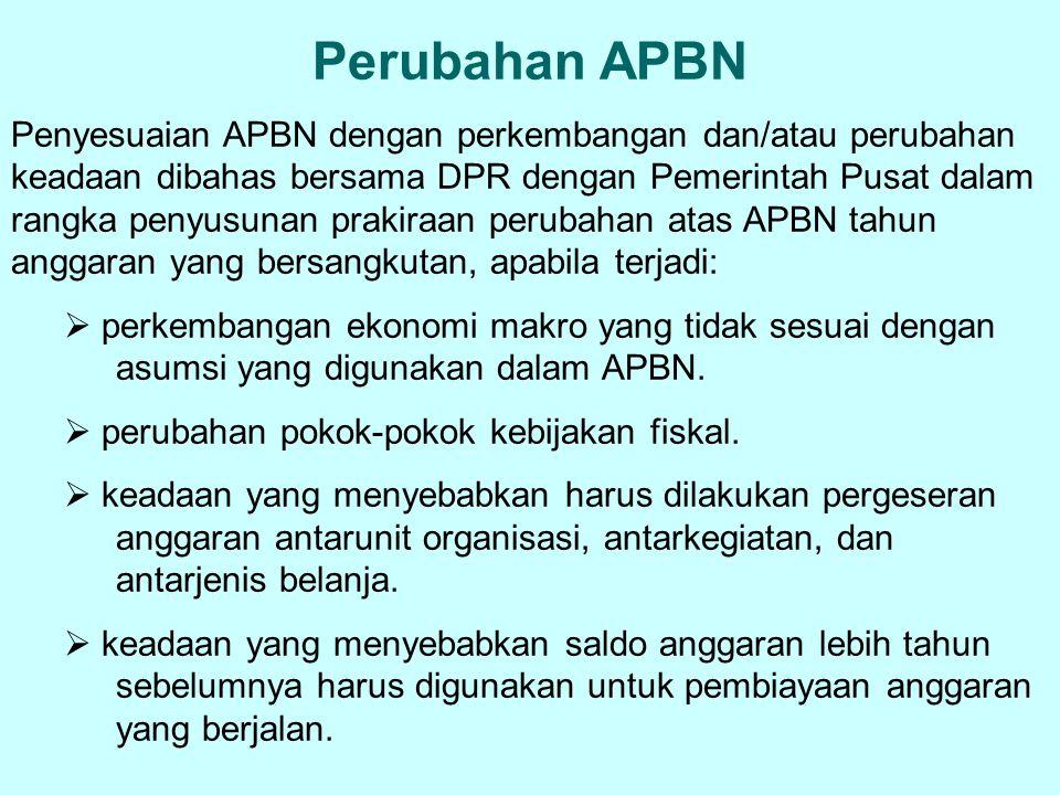 Perubahan APBN