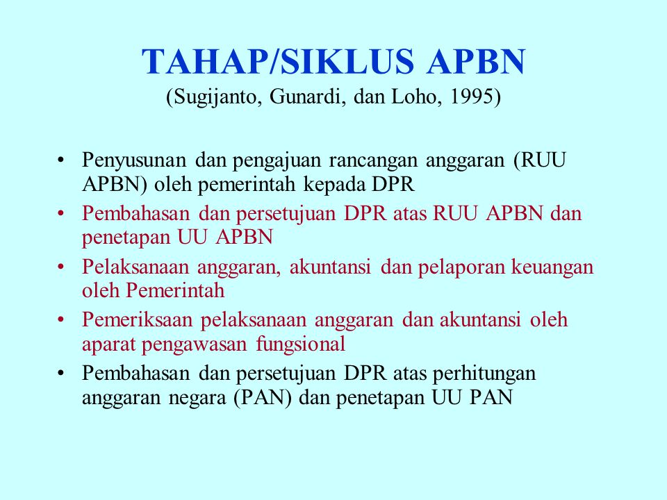 TAHAP/SIKLUS APBN (Sugijanto, Gunardi, dan Loho, 1995)