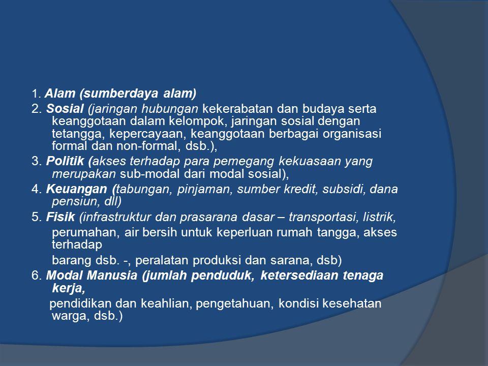 5. Fisik (infrastruktur dan prasarana dasar – transportasi, listrik,