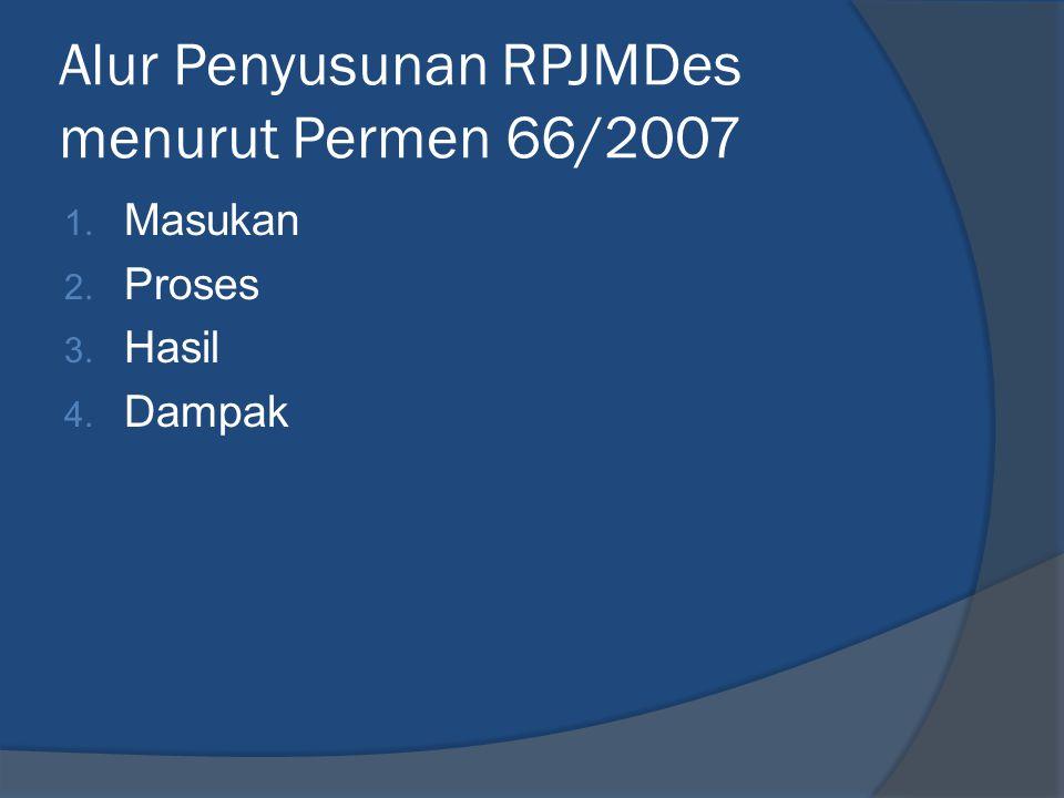 Alur Penyusunan RPJMDes menurut Permen 66/2007