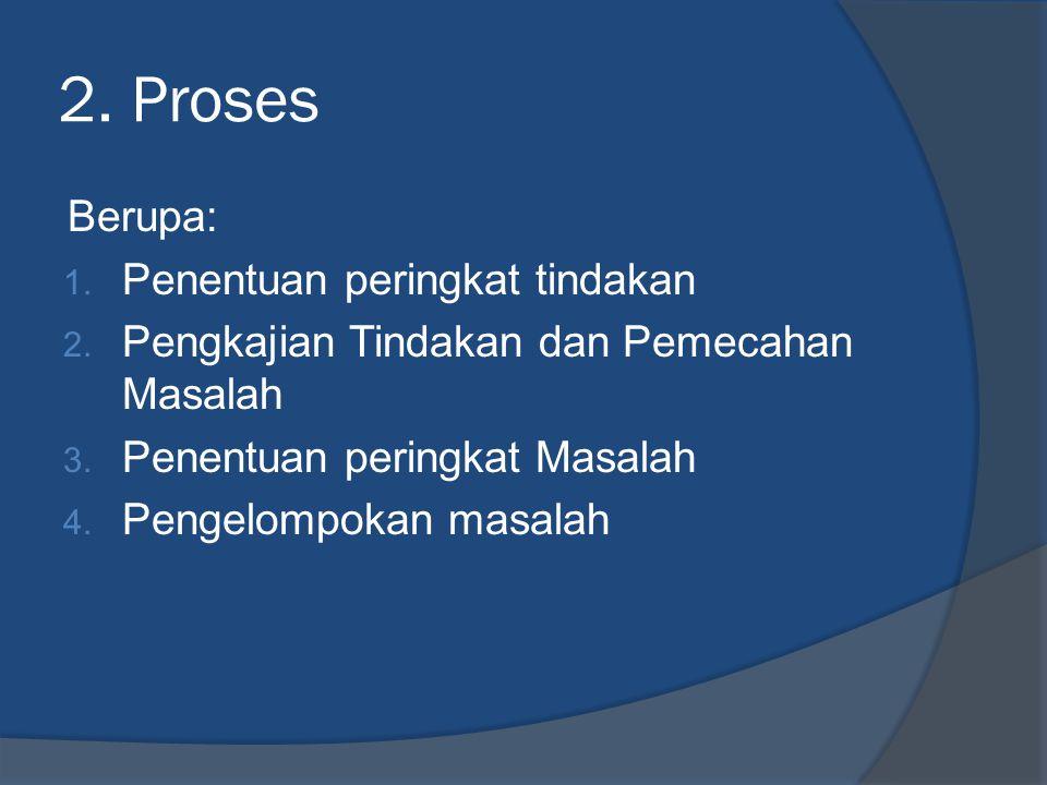 2. Proses Berupa: Penentuan peringkat tindakan