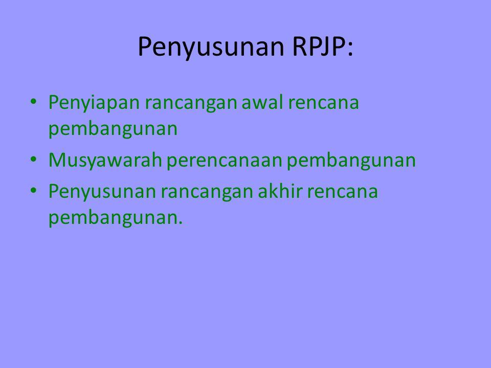 Penyusunan RPJP: Penyiapan rancangan awal rencana pembangunan