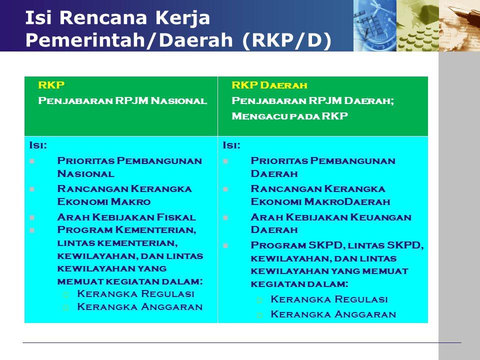 Isi Rencana Kerja Pemerintah/Daerah (RKP/D)