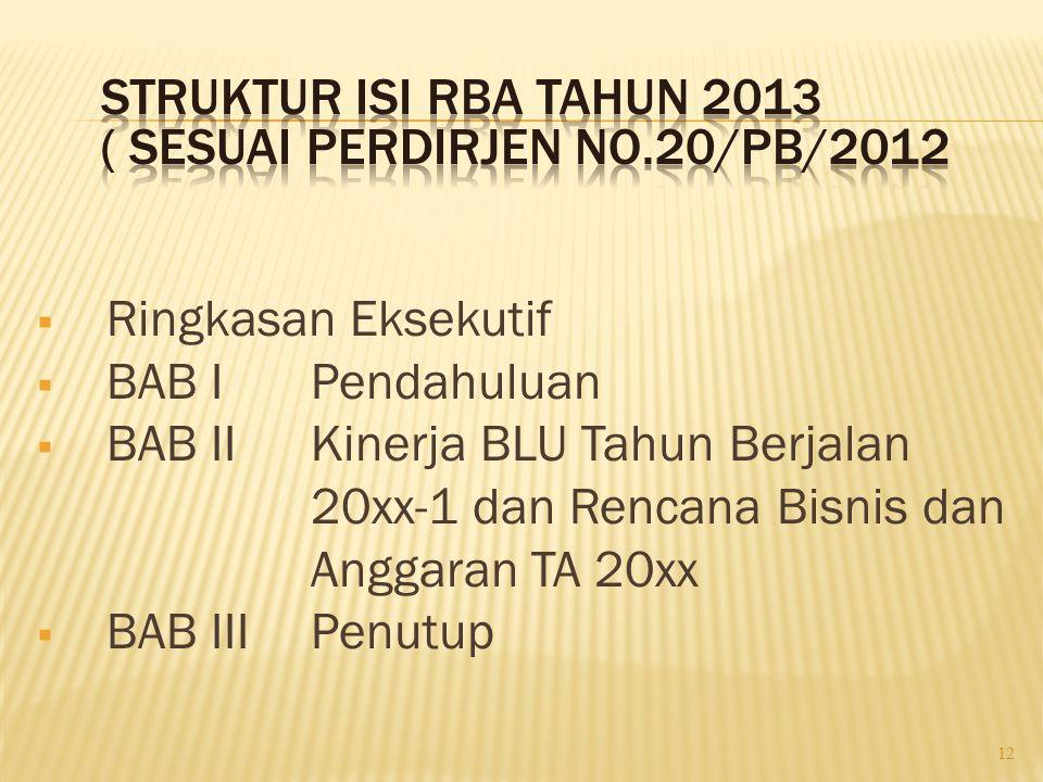 STRUKTUR ISI RBA TAHUN 2013 ( sesuai perdirjen no.20/pb/2012