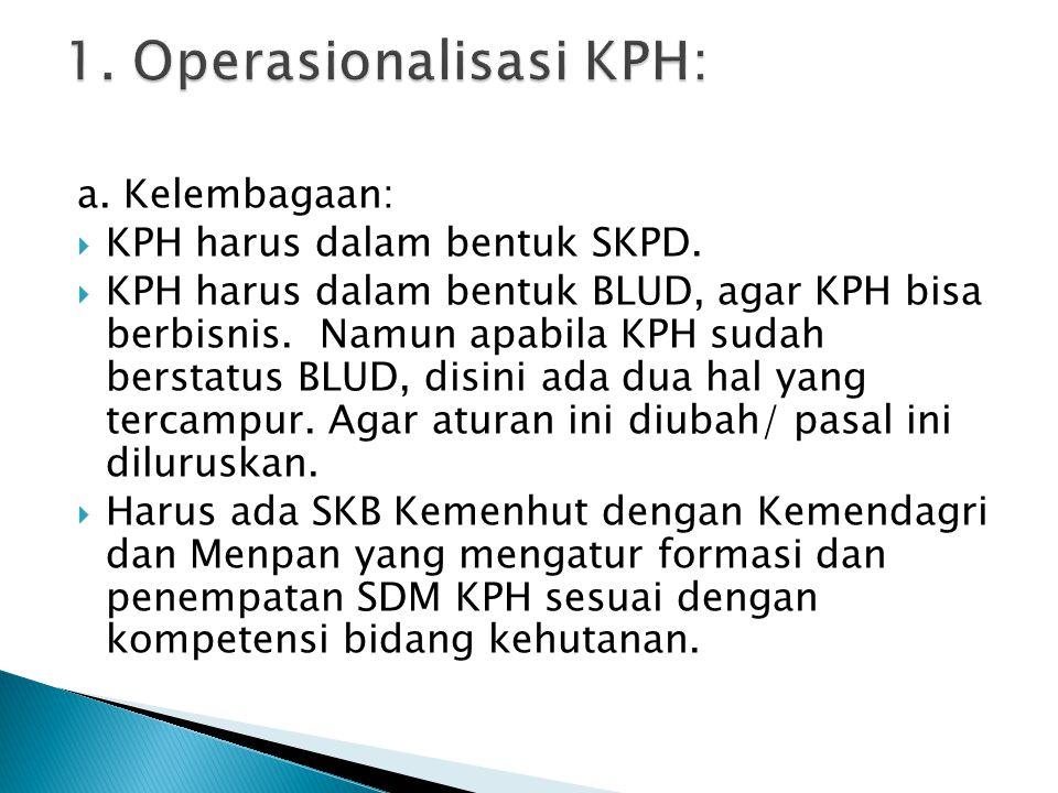 1. Operasionalisasi KPH: