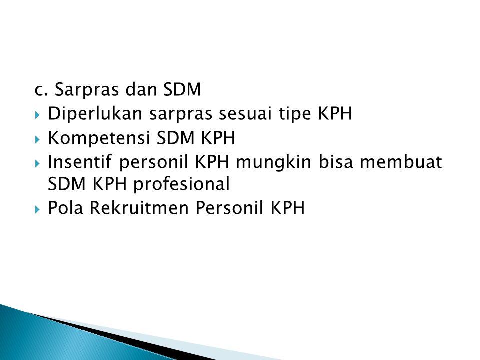 c. Sarpras dan SDM Diperlukan sarpras sesuai tipe KPH. Kompetensi SDM KPH. Insentif personil KPH mungkin bisa membuat SDM KPH profesional.