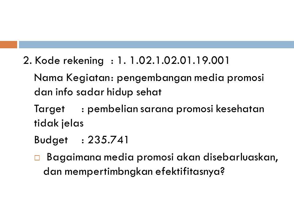 2. Kode rekening : 1. 1.02.1.02.01.19.001 Nama Kegiatan : pengembangan media promosi dan info sadar hidup sehat.