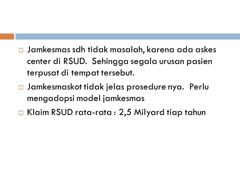 Jamkesmas sdh tidak masalah, karena ada askes center di RSUD