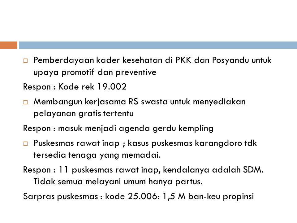 Pemberdayaan kader kesehatan di PKK dan Posyandu untuk upaya promotif dan preventive