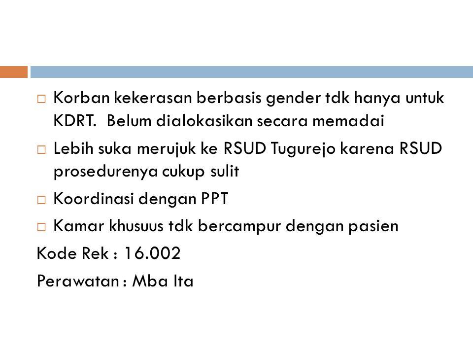 Korban kekerasan berbasis gender tdk hanya untuk KDRT