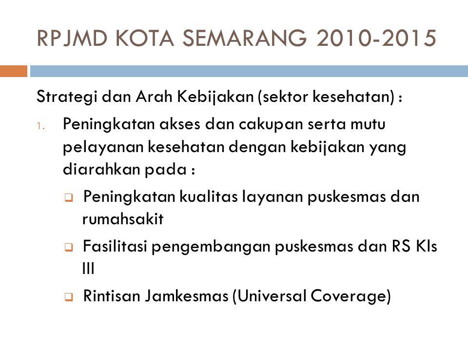 RPJMD KOTA SEMARANG 2010-2015 Strategi dan Arah Kebijakan (sektor kesehatan) :