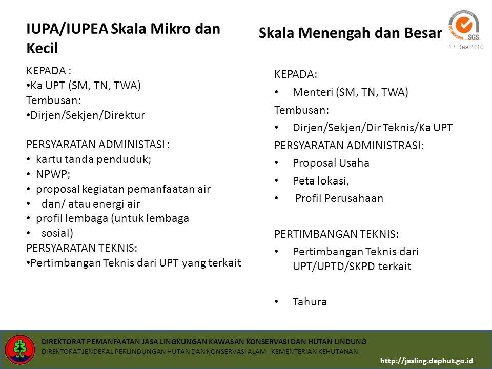 Skala Menengah dan Besar IUPA/IUPEA Skala Mikro dan Kecil