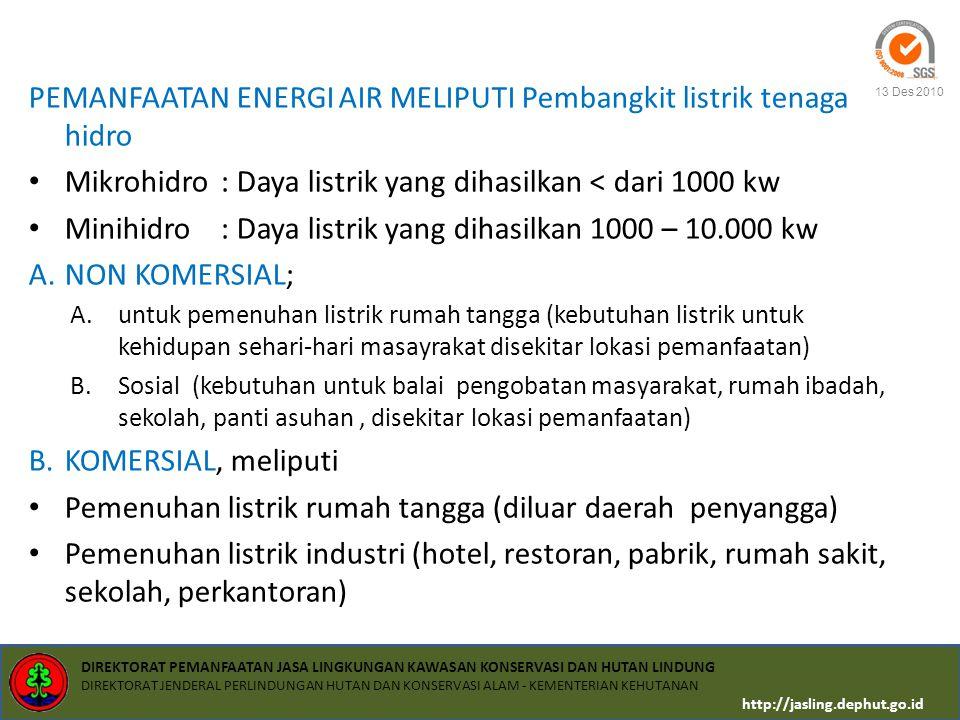 PEMANFAATAN ENERGI AIR MELIPUTI Pembangkit listrik tenaga hidro