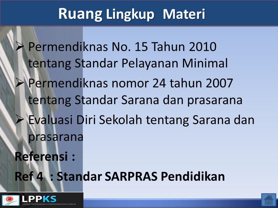 Ruang Lingkup Materi Permendiknas No. 15 Tahun 2010 tentang Standar Pelayanan Minimal.