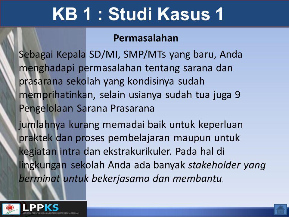 KB 1 : Studi Kasus 1 Permasalahan