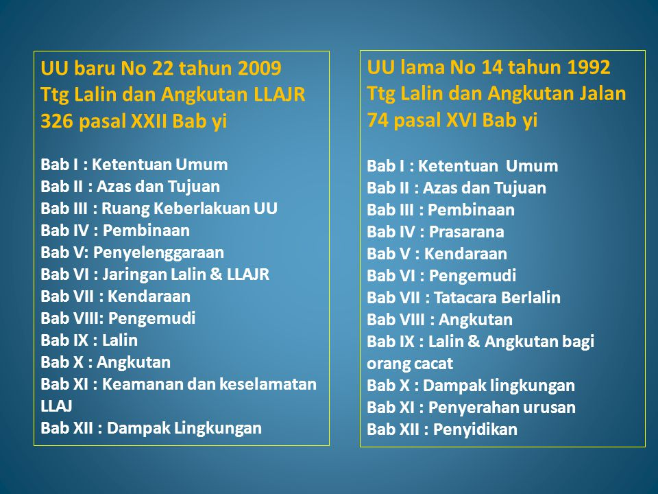 Ttg Lalin dan Angkutan LLAJR 326 pasal XXII Bab yi