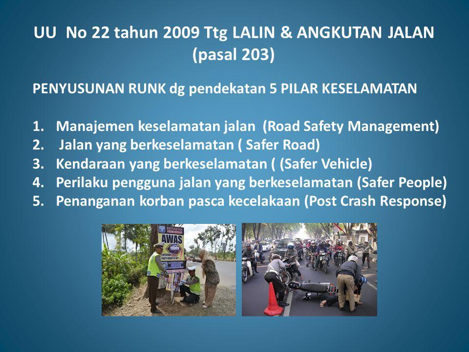 UU No 22 tahun 2009 Ttg LALIN & ANGKUTAN JALAN (pasal 203)