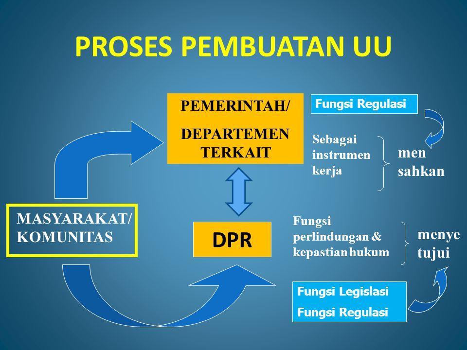 PROSES PEMBUATAN UU DPR PEMERINTAH/ DEPARTEMEN TERKAIT men sahkan