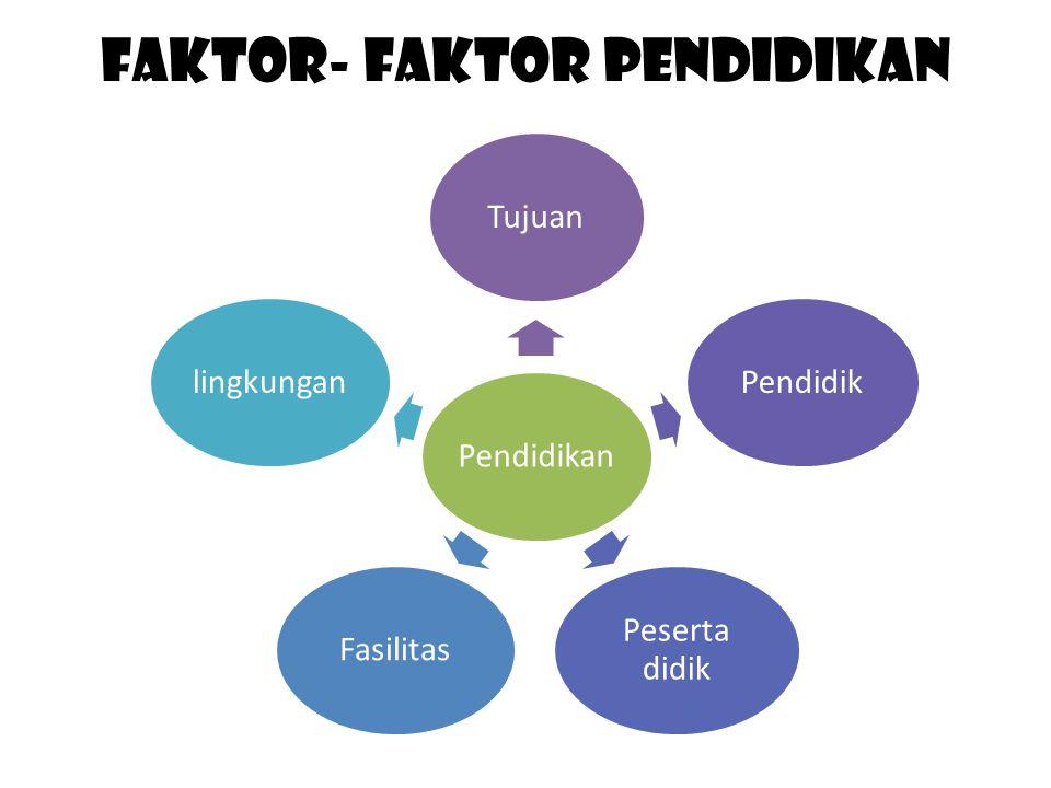 Faktor- Faktor pendidikan