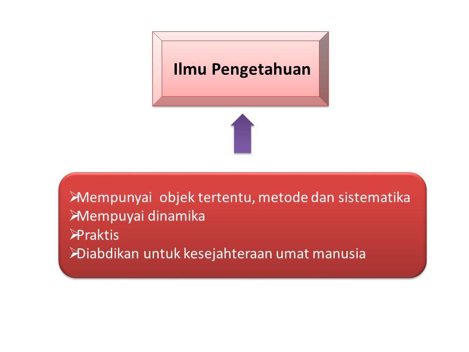 Ilmu Pengetahuan Mempunyai objek tertentu, metode dan sistematika