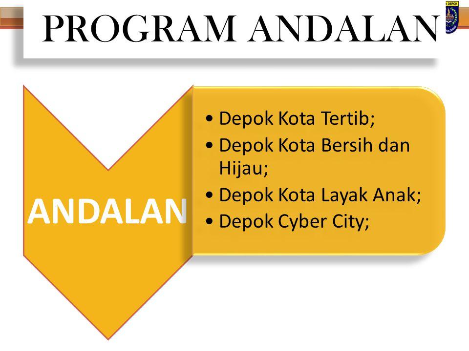 PROGRAM ANDALAN ANDALAN Depok Kota Tertib;