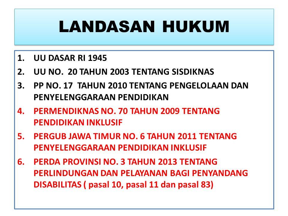 LANDASAN HUKUM UU DASAR RI 1945 UU NO. 20 TAHUN 2003 TENTANG SISDIKNAS