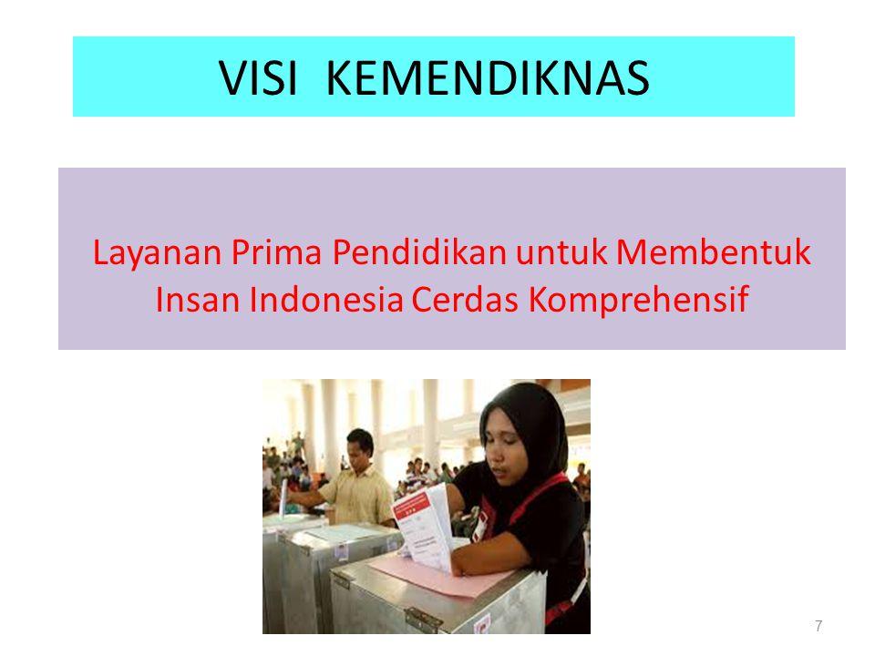 VISI KEMENDIKNAS Layanan Prima Pendidikan untuk Membentuk Insan Indonesia Cerdas Komprehensif