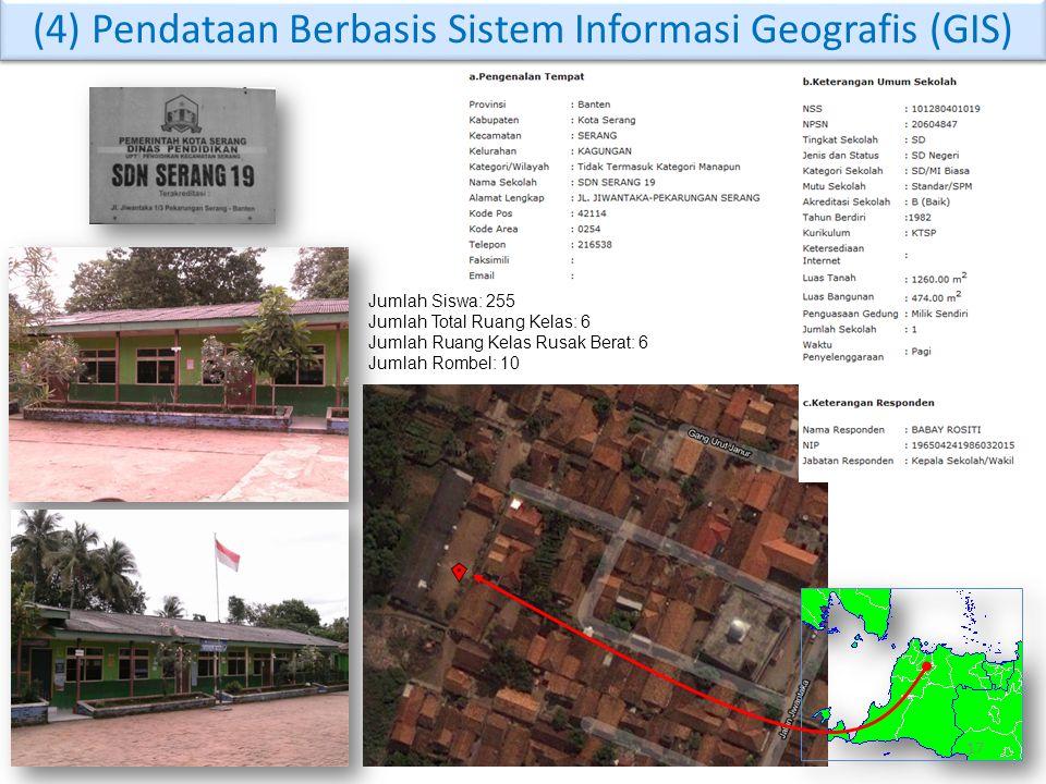 (4) Pendataan Berbasis Sistem Informasi Geografis (GIS)