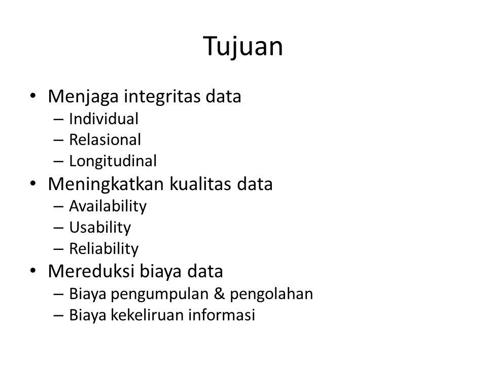 Tujuan Menjaga integritas data Meningkatkan kualitas data
