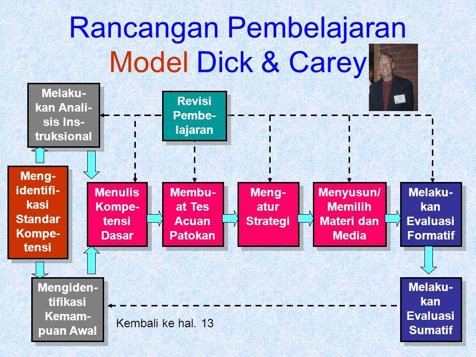 Rancangan Pembelajaran Model Dick & Carey