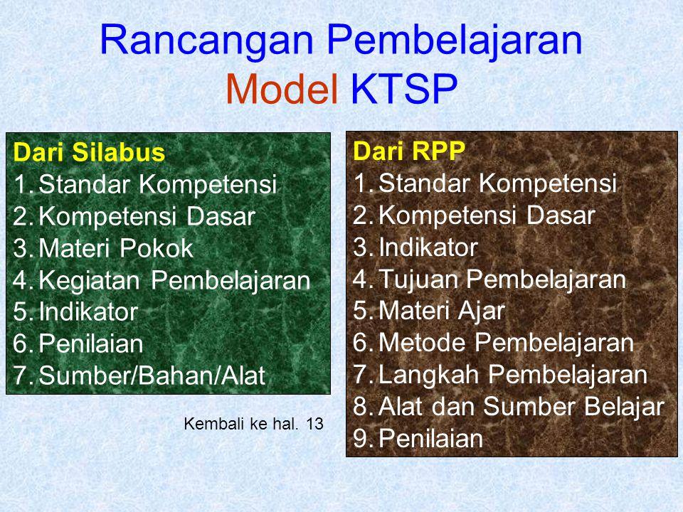 Rancangan Pembelajaran Model KTSP