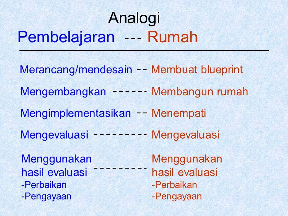 Analogi Pembelajaran Rumah