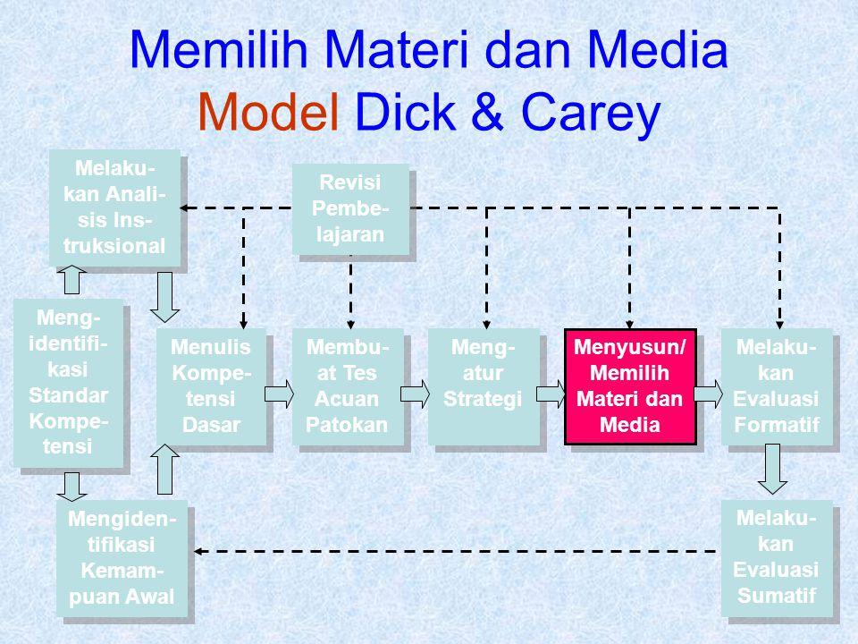 Memilih Materi dan Media Model Dick & Carey